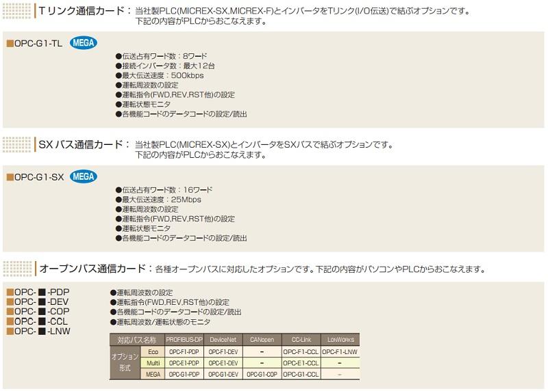 富士電機 CC-LINK通信カード OPC-G1-CCL