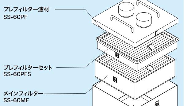 太洋電機産業 goot メインフィルター品番:SS-60MF