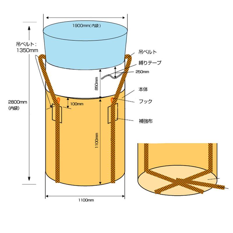 フジテックス フレコンバックフレキシブルコンテナバッグ アスベスト用内袋付き (100枚入り) 内袋厚み0.15mm 耐荷重約1t 丸型 直径1100×1100mm(1900mm) 大型土のう袋 トンバッグ