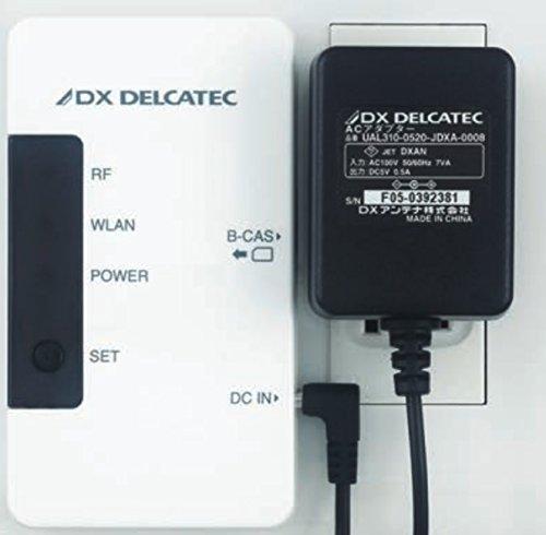 DXメディアコンセント