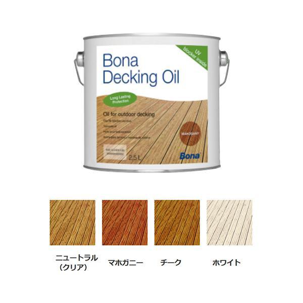 自然塗料 オイルフィニッシュ Bonaデッキオイル クリア・GT551115001 【代引不可】【北海道・沖縄・離島配送不可】