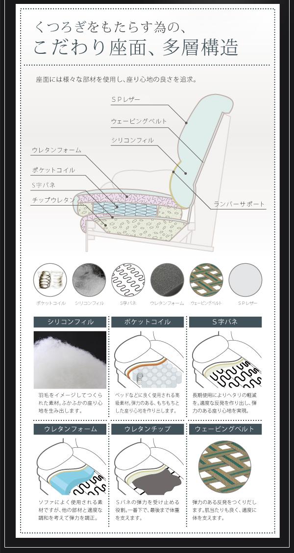 【送料無料】ハイバックソファ〔Liveral〕リベラルレザータイプDセット(3Pサイズ+オットマン)レッドスチール脚【】