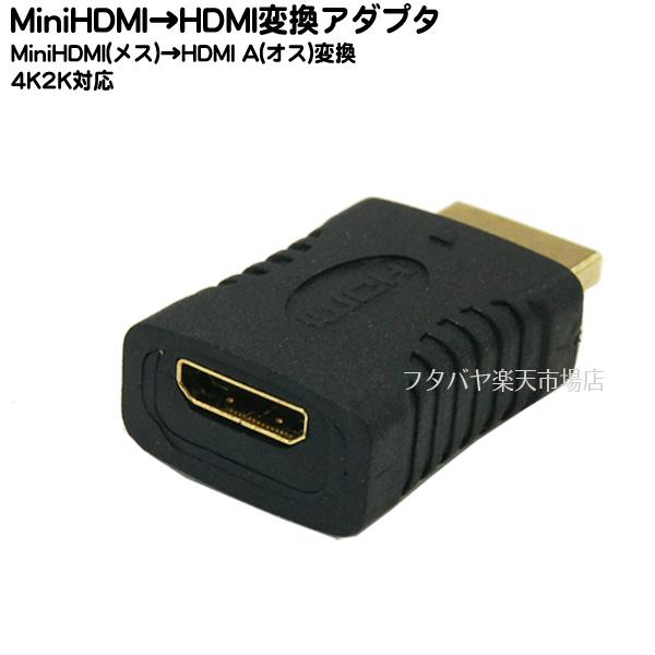 MiniHDMIケーブル オス の先端に取り付けると通常のHDMI Aタイプ 爆買い送料無料 に変身 希少 HDMI-MiniHDMI変換アダプタ SSA SHDM-MIH 端子:金メッキ -MiniHDMI 変換アダプタ Cタイプ:メス FHDMI Aタイプ:オス