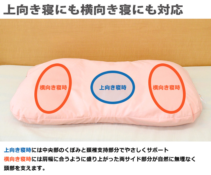 "Kyoto Nishikawa and Nishikawa / pillow ""ultimate pillow / Hoosier' height-adjustable five height adjustment urethane sheet 2 pieces approx. 40 x 57 cm? s notation side fabric size: approximately 43 x 63 cm."" replacement in materials with stiff ticking pe"