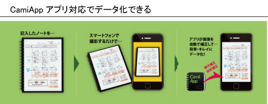 Kokuyo co., Ltd. seven mini notebook (IDEA, 2 books Pack) B6 slim