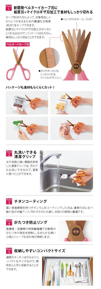 再加上剪刀钛饲料房白色水洗适合切曲线