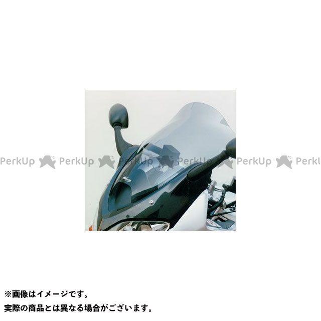 【エントリーで更にP5倍】S2コンセプト GSF600S Bubble srceen HAUTE BANDIT 600S ヒューム | BS613FU-BANDIT600S S2 Concept