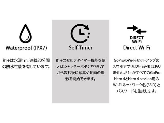 REMOVU リムーブ ツーリングギア・その他ツーリング用品 REMOVU R1+ウェアラブル防水ライブビューモニターリモコンキット
