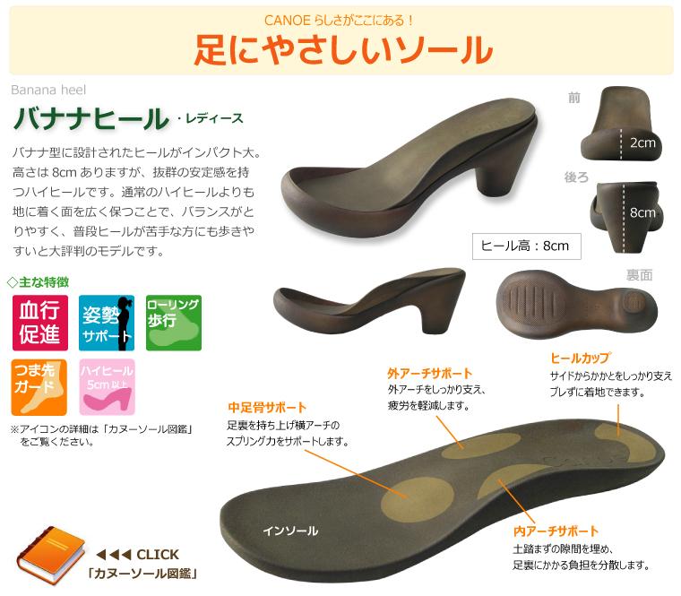 Canoe canoe バナナヒールキャンバストングサンダル / women's / Japan-/C601 / regatta