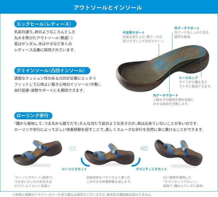 Canoe カヌーエッグヒール キャンバストングサンダル and ladies /C580 / made in Japan / regatta