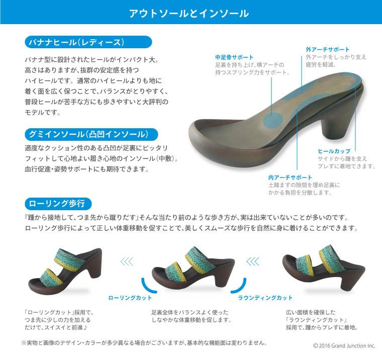 [/교환 재] リゲッタ 카누/바나나 힐 길 쌈 된 그라데이션 샌들/여성/BN114/일본은/Regetta Canoe