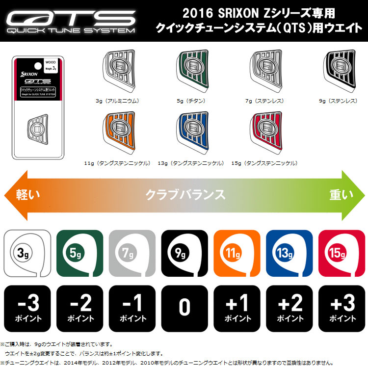 Weight for the shopping marathon point up to 35 times (8/5( soil) 20:00 ~)◇ 2016 モデルスリクソン Z series QTS quick tune system
