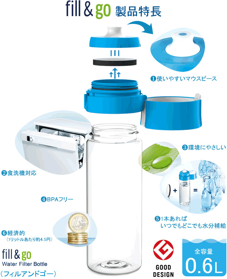 brita water bottle bottle type water purifier regular article with two mobile bottle