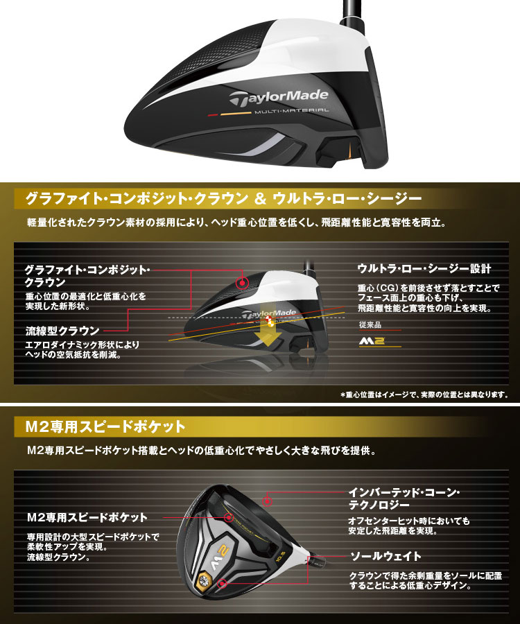 ◇Tailor maid M2 driver ▼ lefty ▼ M two Japan specifications 2016 model left-handed person business
