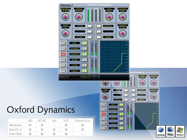Sonnox Oxford ( ソノックスオックスフォード ) Oxford Dynamics Native [送料無料] ソノックス オックスフォード オックスフォード ダイナミクス ネイティブ [ DTM ]▽ プラグイン マスタリング EQ ダイナミクス【smtb-k】【w3】