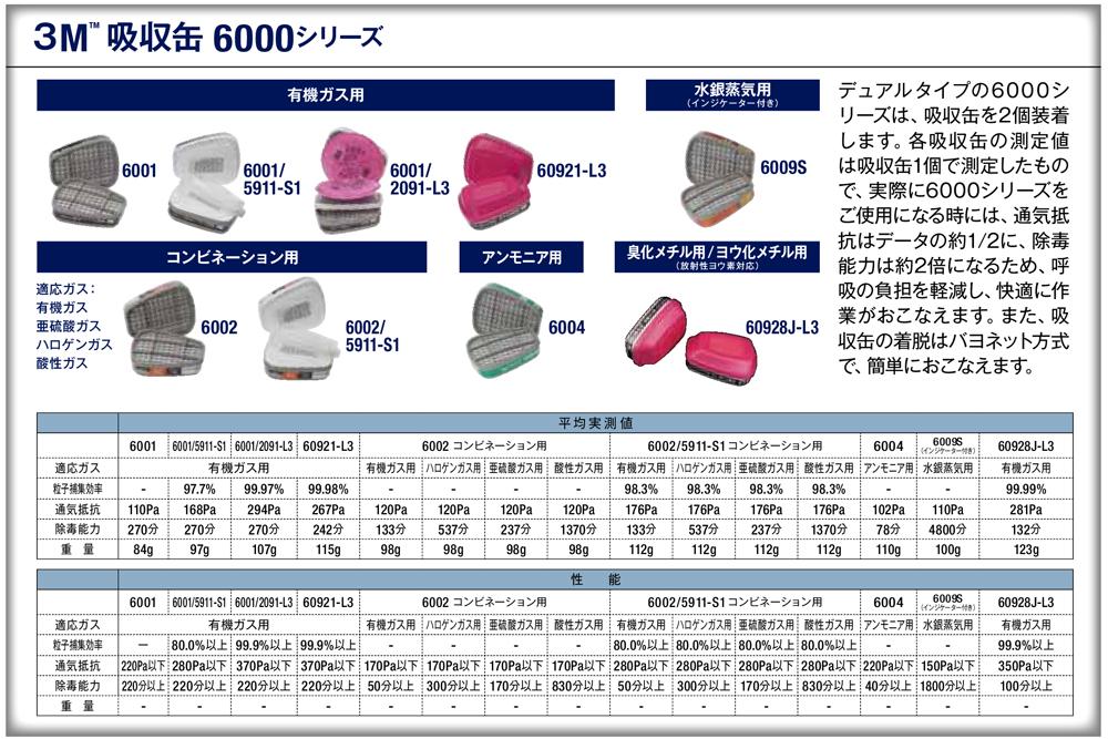 3m 60921 mask