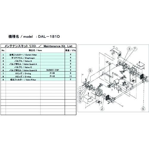 大洲市 ULVAC DAL−181D用メンテナンスキット [真空ポンプ用パーツ]【送料無料】アルバック機工(株) 1式【148-6871】【北海道・沖縄送料別途】【smtb-KD】:ものづくりのがんばり屋 MAINTENANCEKIT DAL-181D-研究・実験用品