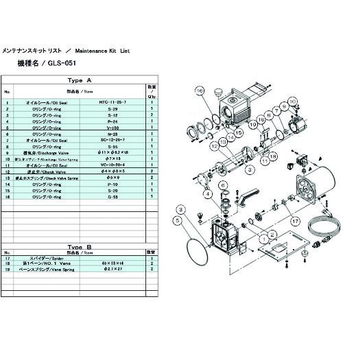 [真空ポンプ用パーツ]アルバック機工(株) ULVAC GLS-051用メンテナンスキットA GLS-051 MAINTENANCEKIT A 1組【148-7171】