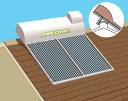 *長府製作所*KN-823 太陽熱温水器架台 簡易棟こし設置 ワイドタイプ用〈離島販売不可〉