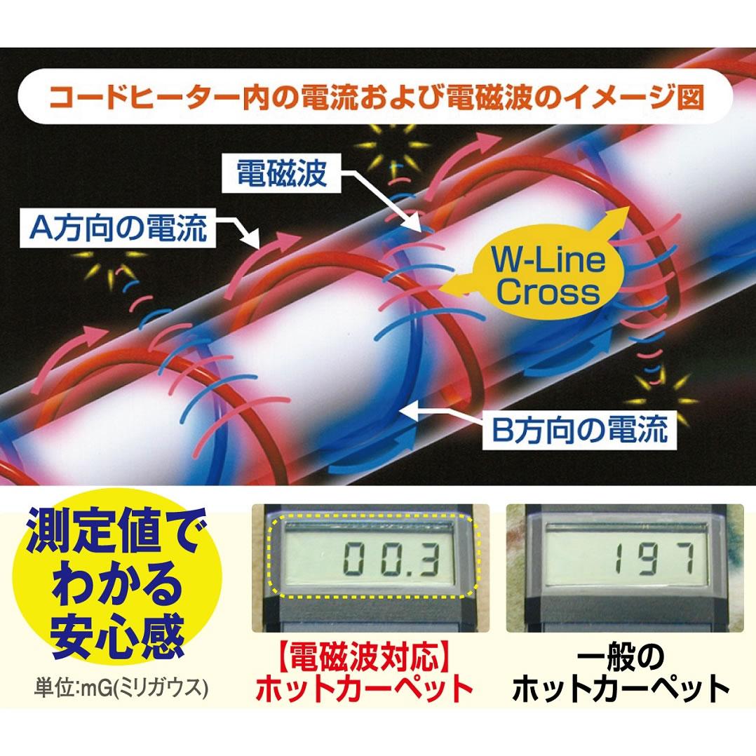 ゼンケン 電気ホットカーペット3畳用 カバー付 ZC-30KR 電磁波99%カット KRシリーズ★★後払い不可★★