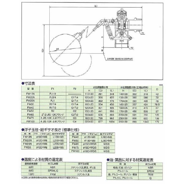 兼工業 複�ボールタップ (�リ玉) FW50 圧力�ランス型