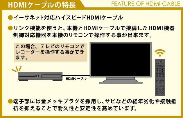 【HDMI ケーブル 20m】当日発送 新規格!2.0規格対応HDMIケーブル  20.0m 2000cm Ver.2.0 ★1年相性保証★ 3D対応 ハイスペック ハイスピード iphone 19+1 業務用 各種リンク対応 PS3 PS4 レグザリンク ビエラリンク フルハイビジョン 金メッキ 各種リンク対応