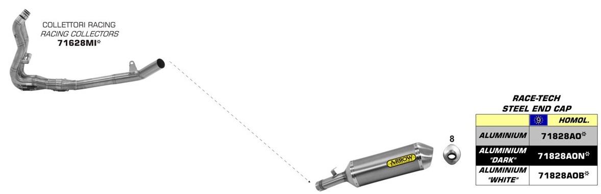 【メール便送料無料対応可】 Arrow フルエキ 2015-2020 Race-Tech アルミホワイト/ステンレスエンド GSX-S1000 2015-2020 GSX-S1000 Arrow 71828AOB+71628MI, ナンカンマチ:f1930bcc --- eurotour.com.py