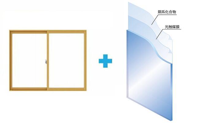 室内光でガラス面に付着したウイルスを99%以上低減 内窓 インプラス 11911 抗菌ガラス組込 送料込 取付工事費別 二重サッシ LIXIL 世界の人気ブランド 幅W746-1200mm:高さH906-1105mm 防音 新築 無料 結露 抗菌 防犯 取替簡単 暑さ寒さ対策 断熱 リフォーム 抗ウイルス効果