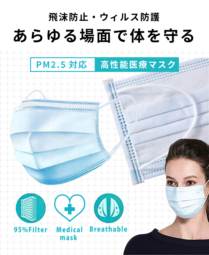 【送料無料】【日本国内発送】マスク高機能マスク フェイスマスクPM2.5対応 飛沫防止ウィルス防護マスク 200枚