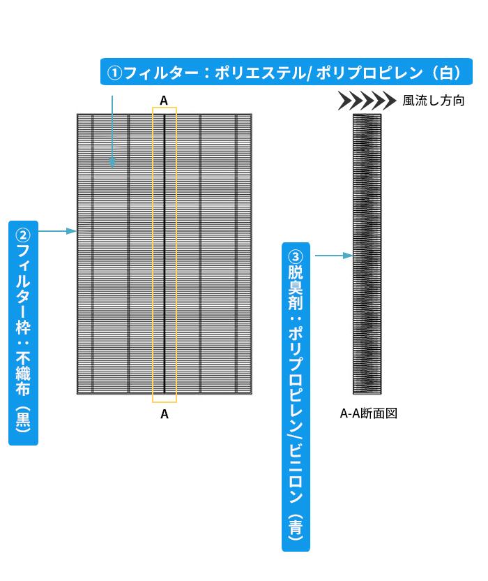 \いま買うと全店舗11%オフクーポンをすぐ使える/空気清浄機交換用フィルタ 交換用集塵フィルタ 静電HEPAフィルター 互換品 (非純正)(1枚)対応品番:KAFP029A4・TCK70M