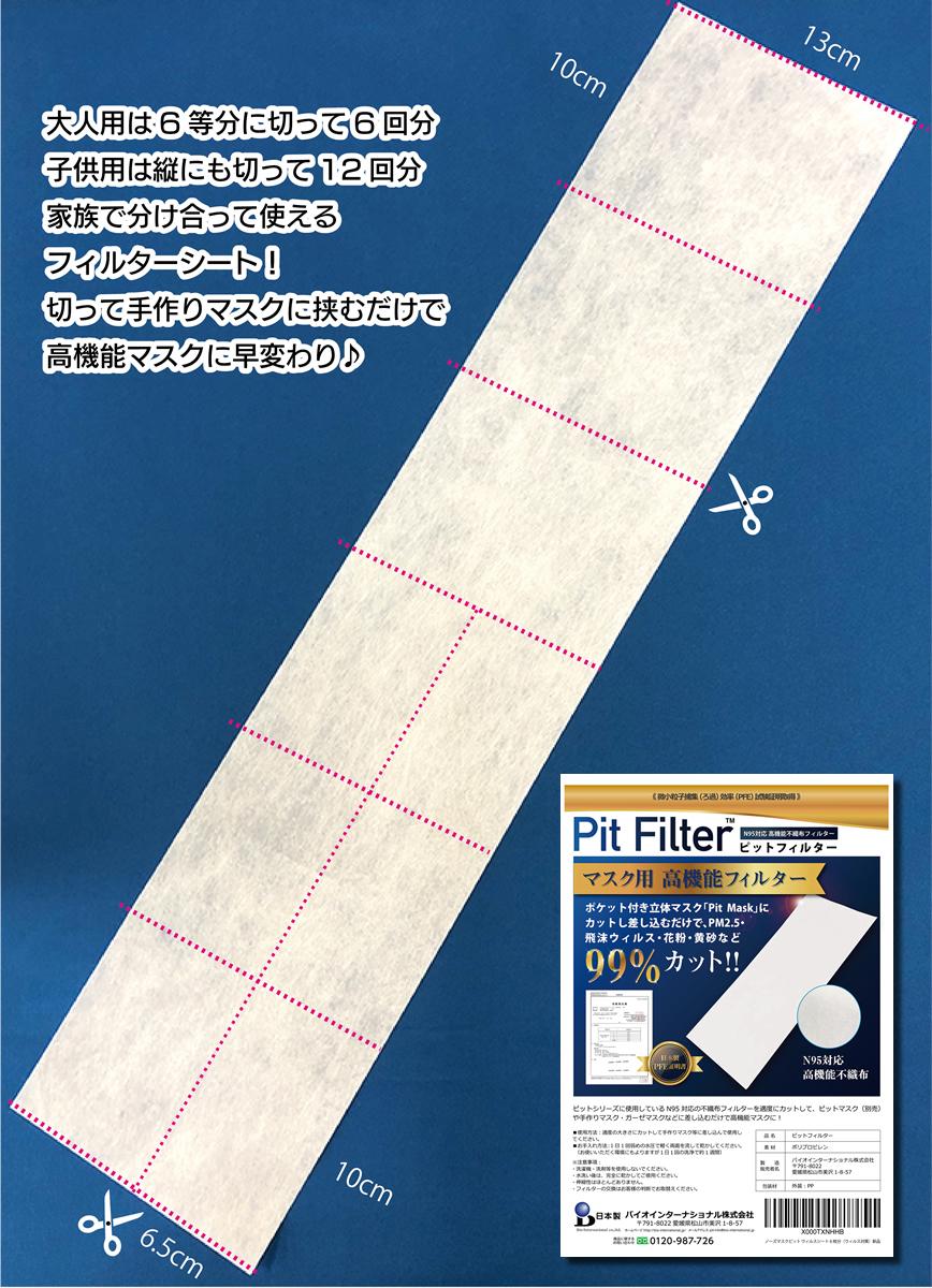 フィルター n95