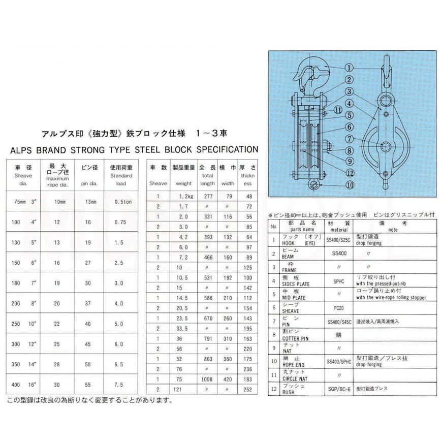 강력 형철 활차 180 mm(1차・훅형) 사용 하중 3 t최대 로프지름 19 mm알프스 활차