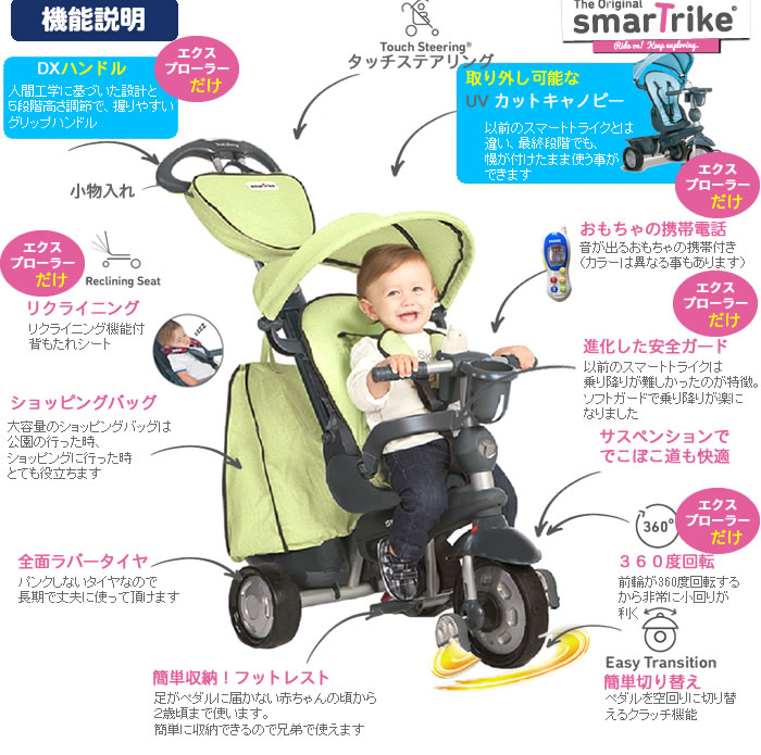 Smart Trike Explorer tricycle coxswain Smart Trike Explorer helmsman  sc 1 st  Rakuten & Cherrybell | Rakuten Global Market: Smart Trike Explorer tricycle ... islam-shia.org