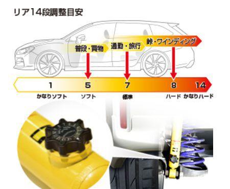 送料無料(一部離島除く) KYB カヤバ ローファースポーツプラス キット トヨタ エスクァイア(2014~ ) フジコーポレーション