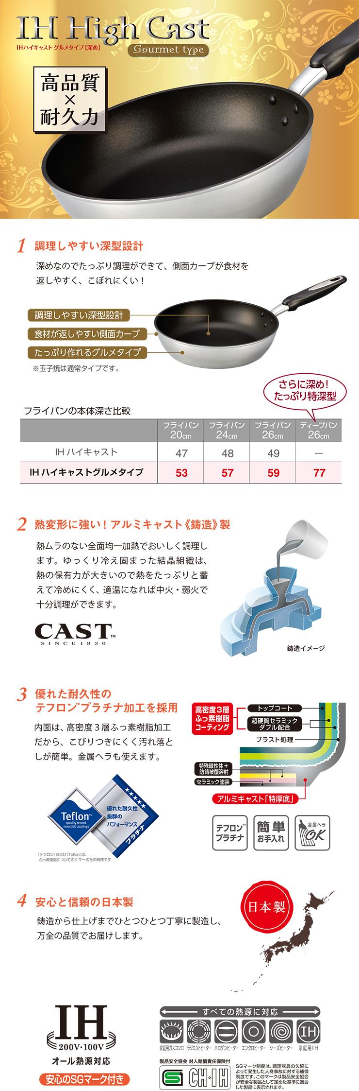 ●日本製● 北陸アルミ IHハイキャスト グルメタイプ フライパン 24cm フライパン A-1272 ギフトパッケージ入り