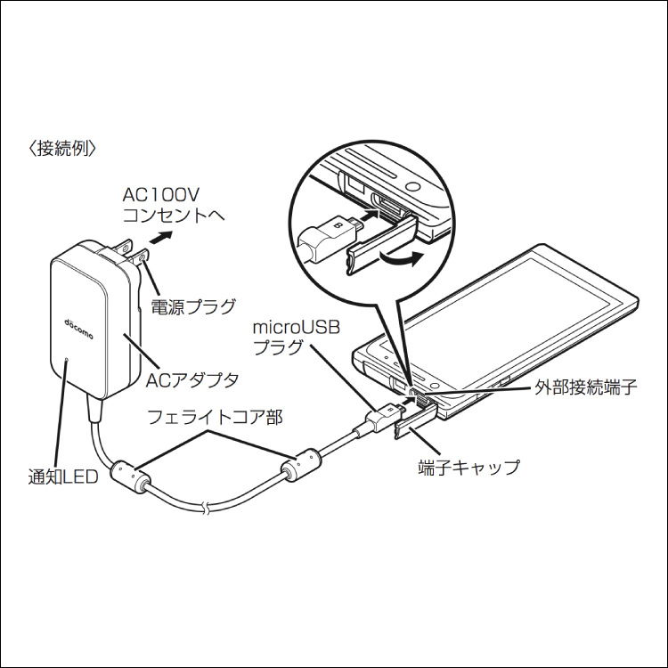 Usb Phone Charger Diagram