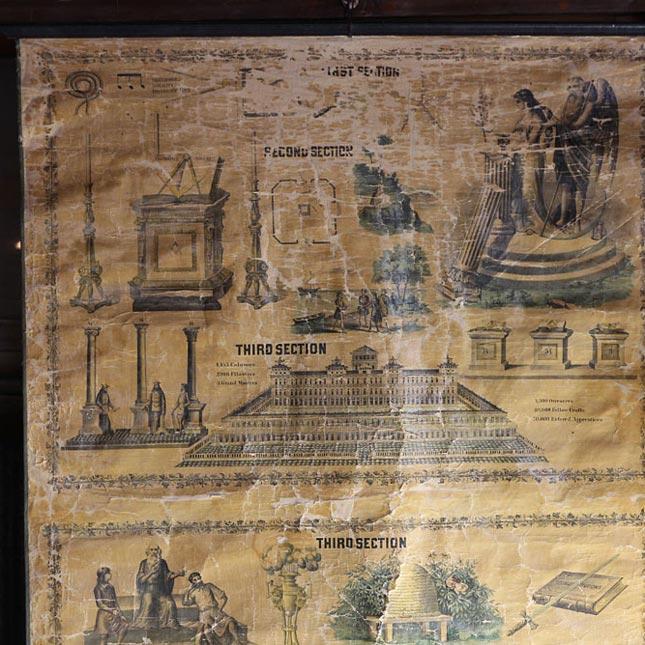 【送料無料】 late 1800s masonic chart 【アメリカンアンティーク】【中古】