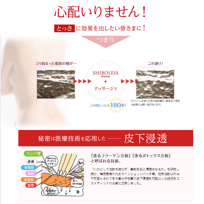 西是我的 ! 淋巴流、 放鬆肌肉 ! 示播列 100 g 按摩霜身體霜專業聲譽 10P01Oct16