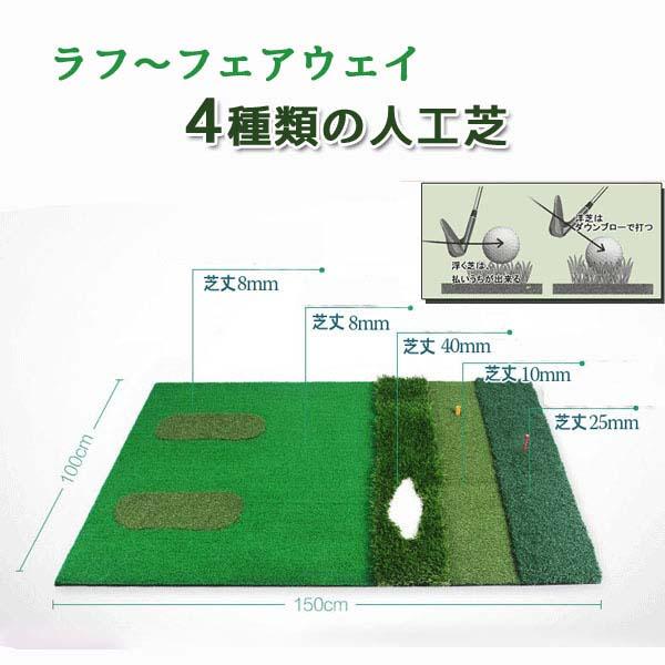 迅速な対応で商品をお届け致します 至上 ラフ~フェアウェイの人工芝でショット練習 ドライバー アイアン 練習 4種類の人工芝 ゴルフ練習マット スイングマット 1.5Mの特大サイズ 4芝 4種類の芝で多彩な練習