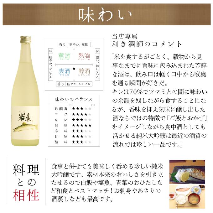 美味しい新潟県産コシヒカリで造った日本酒