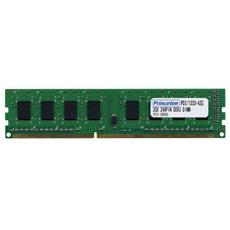 (在庫限り) プリンストン 増設メモリ 2GB DDR3 PC3-8500 CL7 240pin DIMM 低消費電力 PDD3/1066-A2G デスクトップPC向け DOSV/Win対応