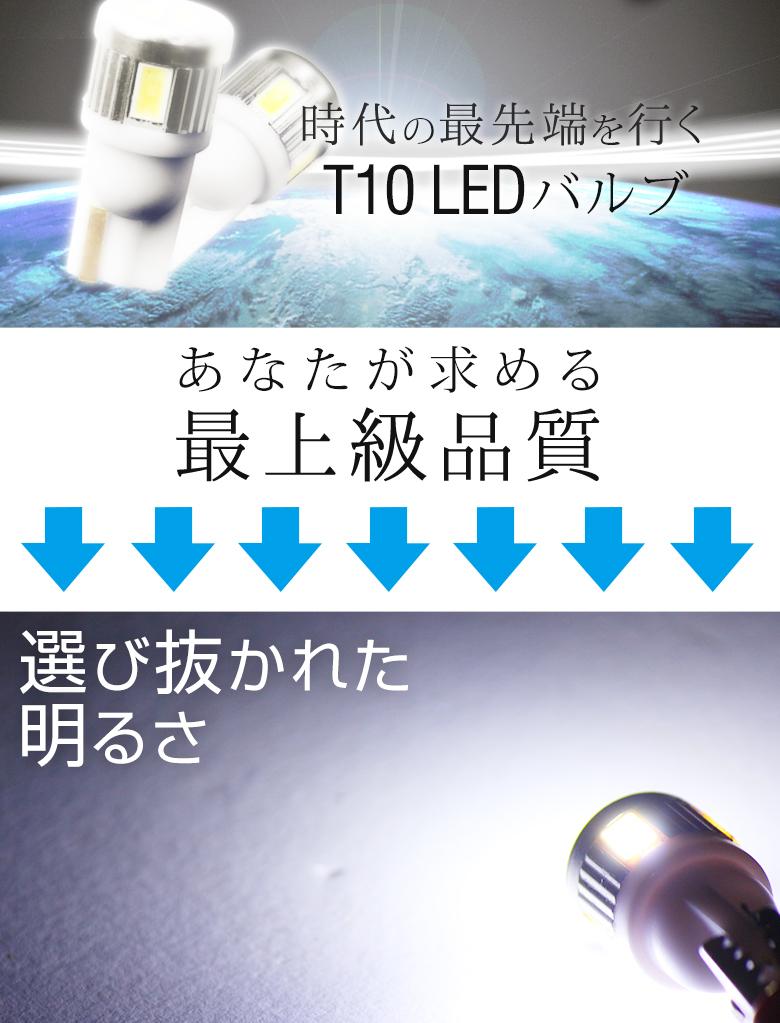 三星 LED 通过铝散热器设计高强度 T10 楔形球位置-许可证-迎来房间灯 LED 阀 2 件