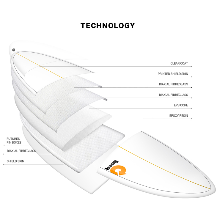 "TORQ SURFBOARDS トルク サーフボード PINLINE COLOR #2 6'3"" MOD FISH フィッシュ ショートボード エポキシボード EPS サーフィン"