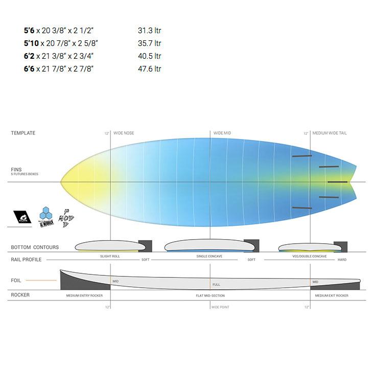 """TORQ SURFBOARDS トルク サーフボード X-LITE PODMOD 6'6"""" AL MERRICK アルメリック ショートボード エポキシボード EPS サーフィン"""