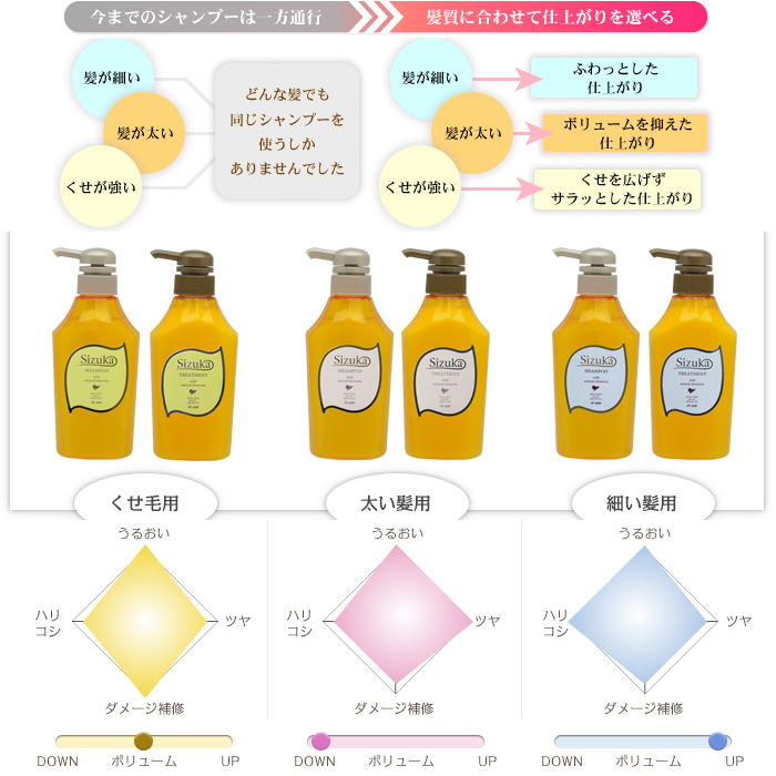 Shampoo Sizuka and shizuku ( Shizuka ) each type shampoo 800 mL refill * additive-free shampoo amino acid shampoo curly thick hair thin hair fs3gm