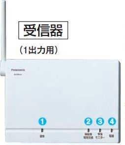 ECE5101 パナソニック 小電力型 ワイヤレス 接点出力受信器(1出力用)