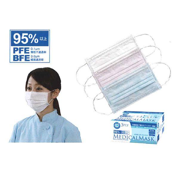 【送料無料】川西工業【KAWANISHI】作業用品/マスク 7030 メディカルマスク 3PLY フリーサイズ(ホワイト・ピンク・ブルー)50枚入×40セット