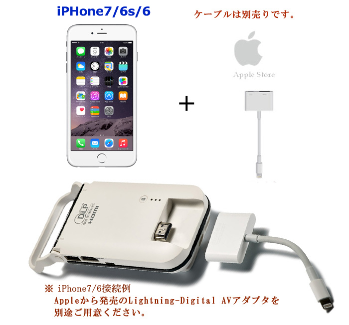 the best attitude 86120 c14d5 AIPTEK iPhone7/6s/6 aware mobile projector 'MobileCinema i60 ' up to  60-inch projection, mobile battery function