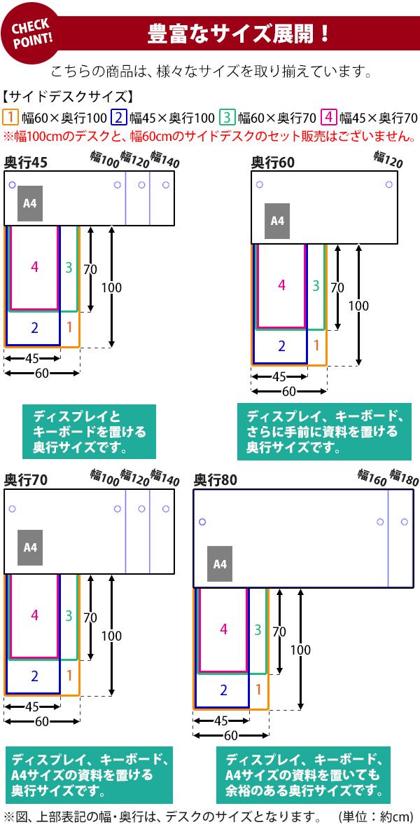 選べる4カラー ワークデスク L字型 3段 サイドチェスト 約W140×D145×H73.5 幕板 配線収納ホール L字デスク L型 サイドデスク 連結 オフィスデスク パソコンデスク PCデスク 約W1400×D1450×H735 平机 コーナーデスク 会社 事務所 机 事務机 wdesk14045f1cd08