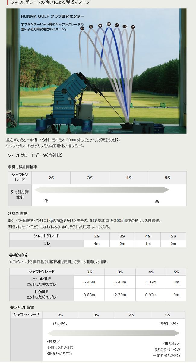 本间 GOLFBERES IS-02 铁 (等级 4) 汽车碳轴 05P19Dec15